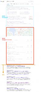 Googleマイビジネスのイメージ図