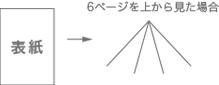 カタログA5サイズデザインイメージ